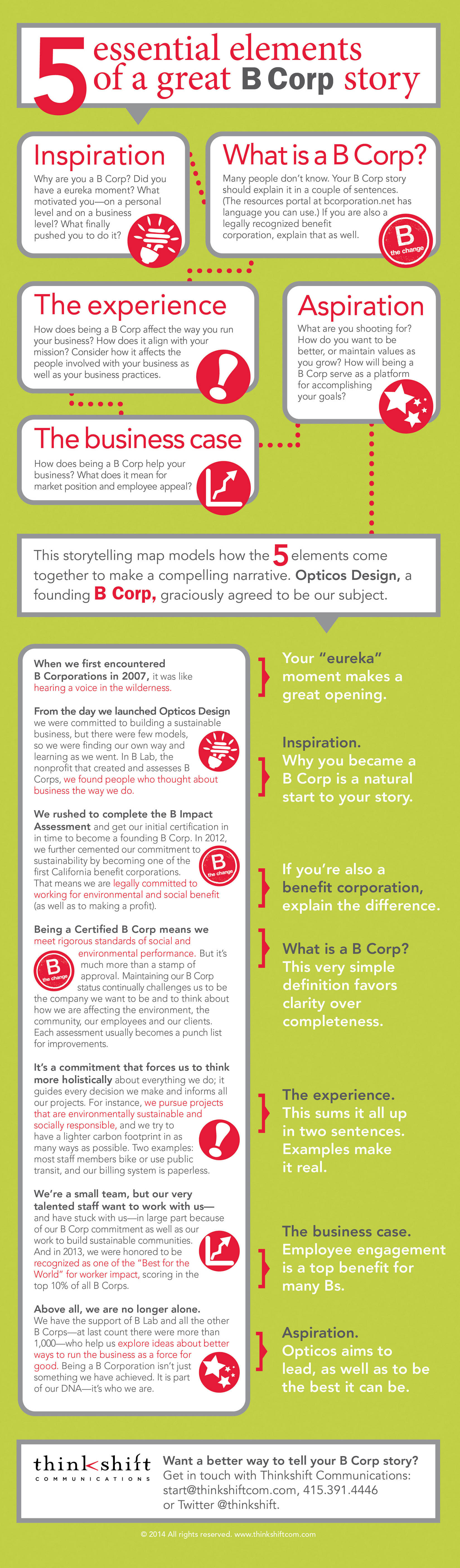 5 essential elements of a great B Corp story - Thinkshift